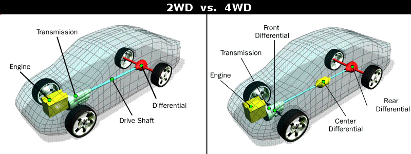 4WD or 2WD