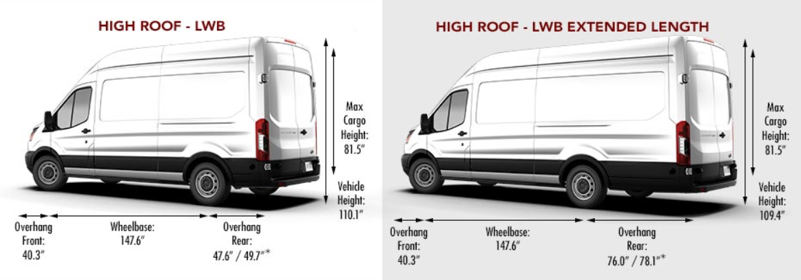 Ford Transit Cargo High Roof