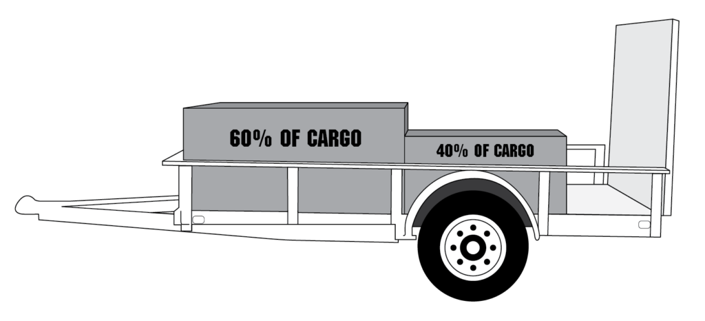 How to Load Cargo Properly