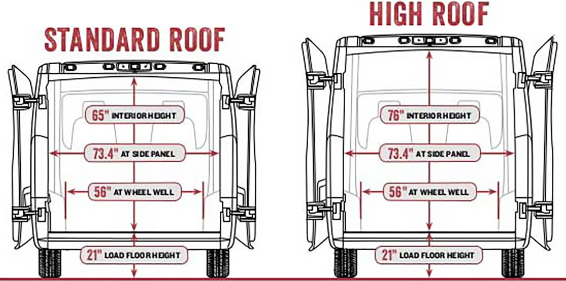 RAM ProMaster Van roof options
