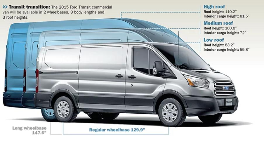 Used Ford Transit Cargo Vans