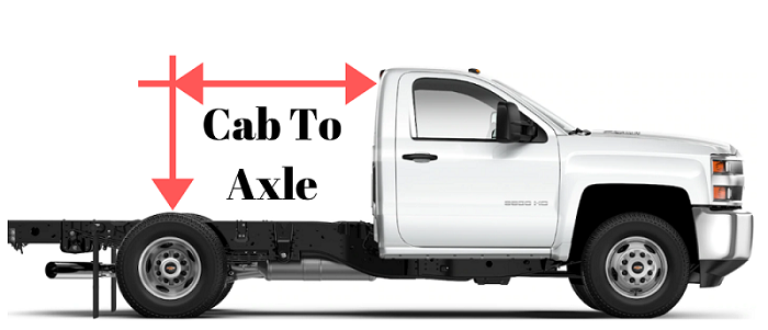 Work Truck Cab to Axle